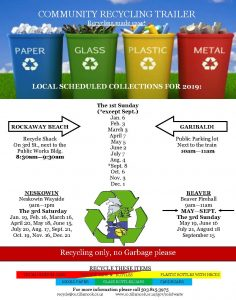 community recycling ALL